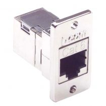 L-com Cat6 RJ45 Coupler Shielded (8x8) Panel Mount Style