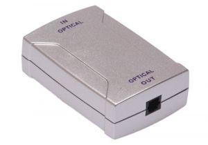 Optical Toslink to Optical Toslink Digital Audio Extender