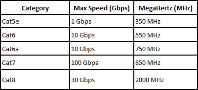 Ethernet Cables Showmecables Com