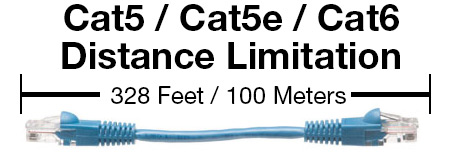 Discussing Cat5 Length Limits | ShowMeCables com